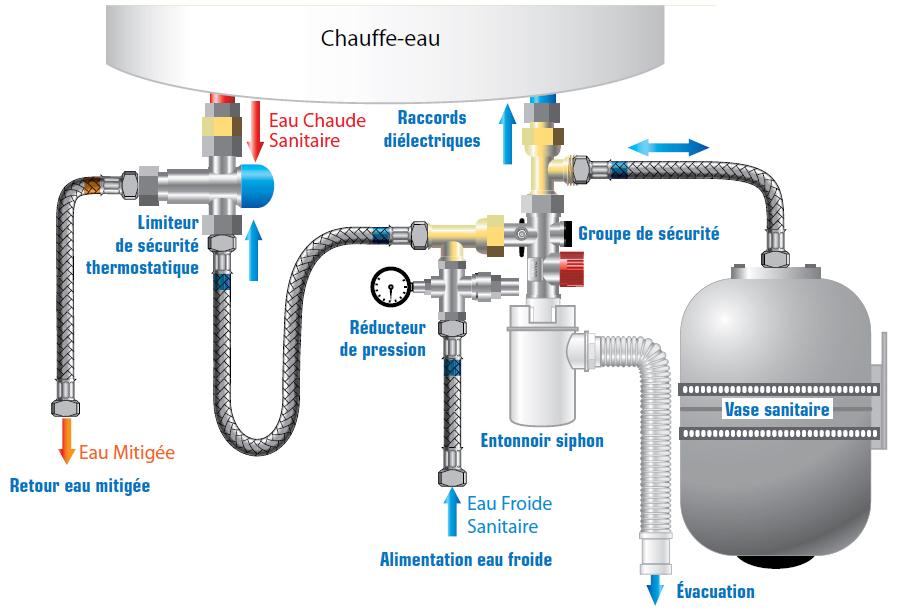 Chauffe eau electrique 50 litres chauffe eau electrique 50 litre sur enperd - Reglage cumulus thermor ...