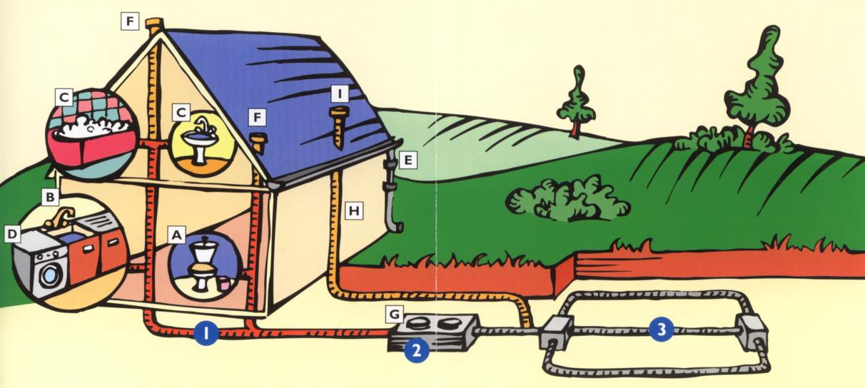 Le gros oeuvre d 39 une maison est l 39 tape la plus importante de la construction - Prix des gros oeuvres maison ...